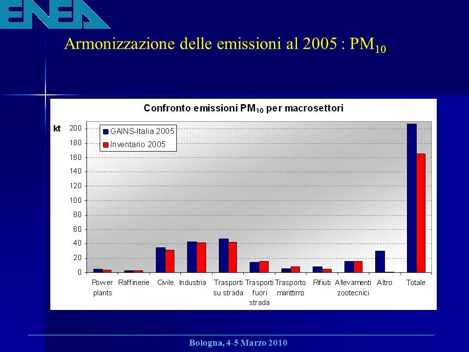 Bologna, 4-5 Marzo 2010 Armonizzazione delle emissioni al 2005 : PM 10