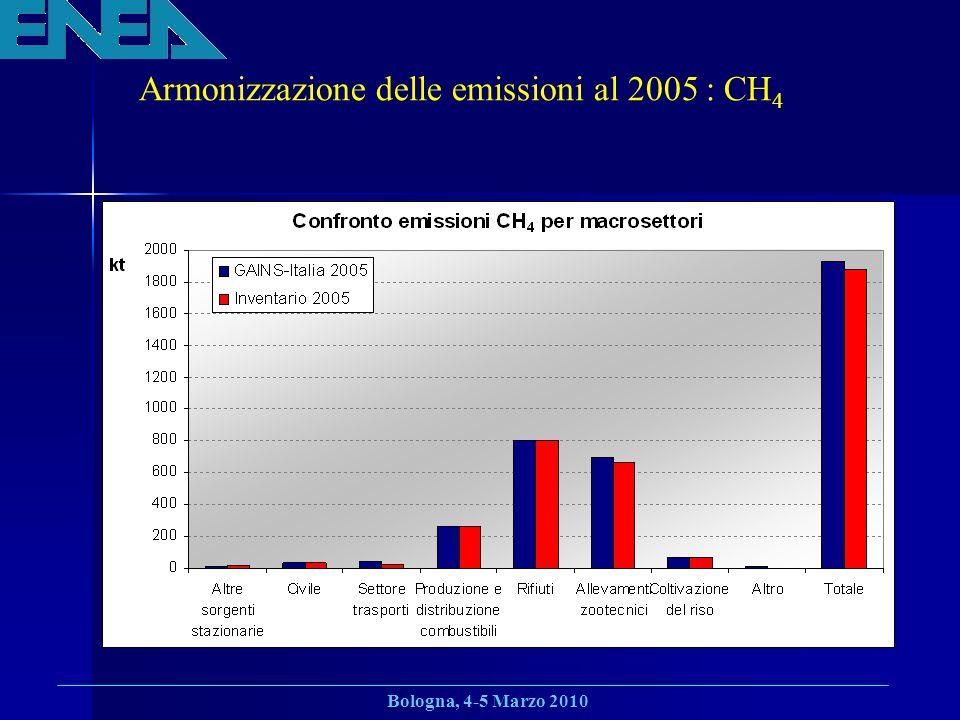 Bologna, 4-5 Marzo 2010 Armonizzazione delle emissioni al 2005 : CH 4