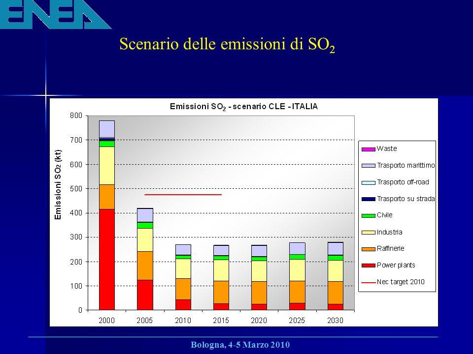 Bologna, 4-5 Marzo 2010 Scenario delle emissioni di SO 2
