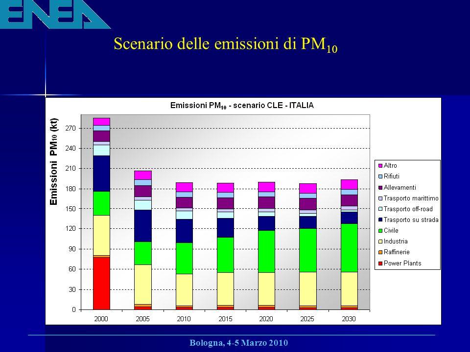 Bologna, 4-5 Marzo 2010 Scenario delle emissioni di PM 10