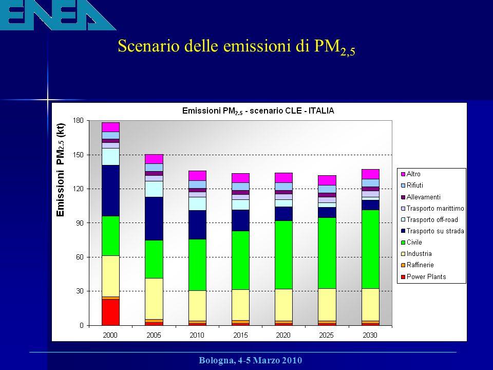Bologna, 4-5 Marzo 2010 Scenario delle emissioni di PM 2,5