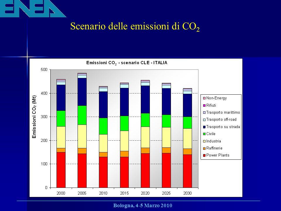 Bologna, 4-5 Marzo 2010 Scenario delle emissioni di CO 2