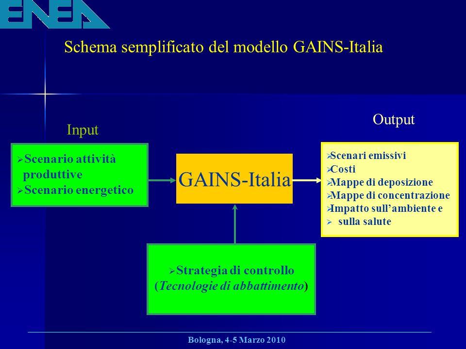 Bologna, 4-5 Marzo 2010 Schema semplificato del modello GAINS-Italia Scenario attività produttive Scenario energetico GAINS-Italia Scenari emissivi Costi Mappe di deposizione Mappe di concentrazione Impatto sullambiente e sulla salute Strategia di controllo (Tecnologie di abbattimento) Input Output