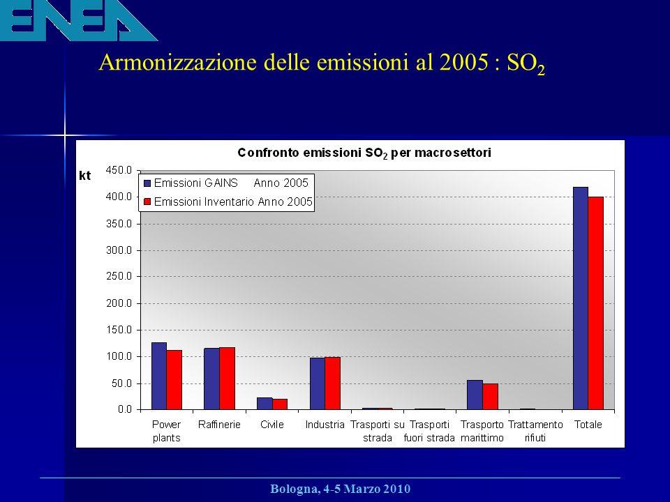 Bologna, 4-5 Marzo 2010 Armonizzazione delle emissioni al 2005 : SO 2