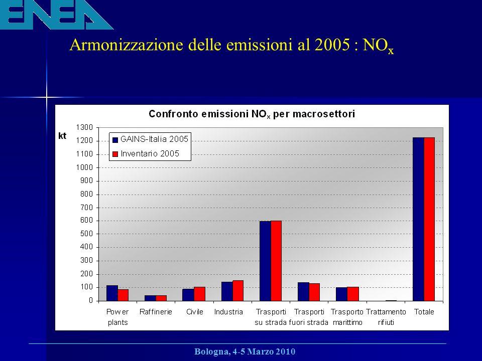 Bologna, 4-5 Marzo 2010 Armonizzazione delle emissioni al 2005 : NO x