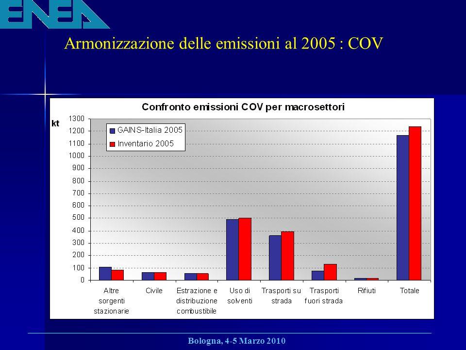 Bologna, 4-5 Marzo 2010 Armonizzazione delle emissioni al 2005 : COV
