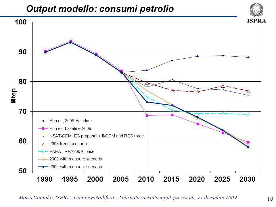 Mario Contaldi, ISPRA - Unione Petrolifera – Giornata raccolta input previsioni, 21 dicembre 2009 10 Output modello: consumi petrolio