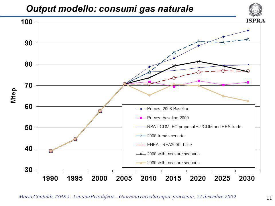Mario Contaldi, ISPRA - Unione Petrolifera – Giornata raccolta input previsioni, 21 dicembre 2009 11 Output modello: consumi gas naturale