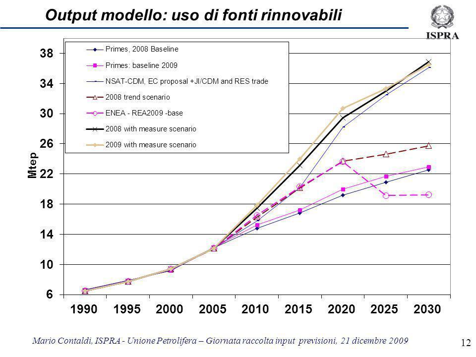 Mario Contaldi, ISPRA - Unione Petrolifera – Giornata raccolta input previsioni, 21 dicembre 2009 12 Output modello: uso di fonti rinnovabili