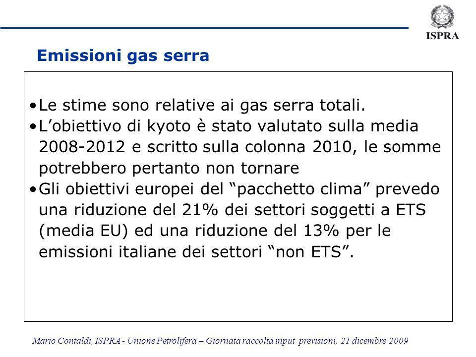 Mario Contaldi, ISPRA - Unione Petrolifera – Giornata raccolta input previsioni, 21 dicembre 2009 Emissioni gas serra Le stime sono relative ai gas serra totali.