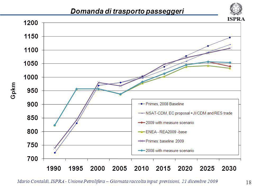 Mario Contaldi, ISPRA - Unione Petrolifera – Giornata raccolta input previsioni, 21 dicembre 2009 18 Domanda di trasporto passeggeri