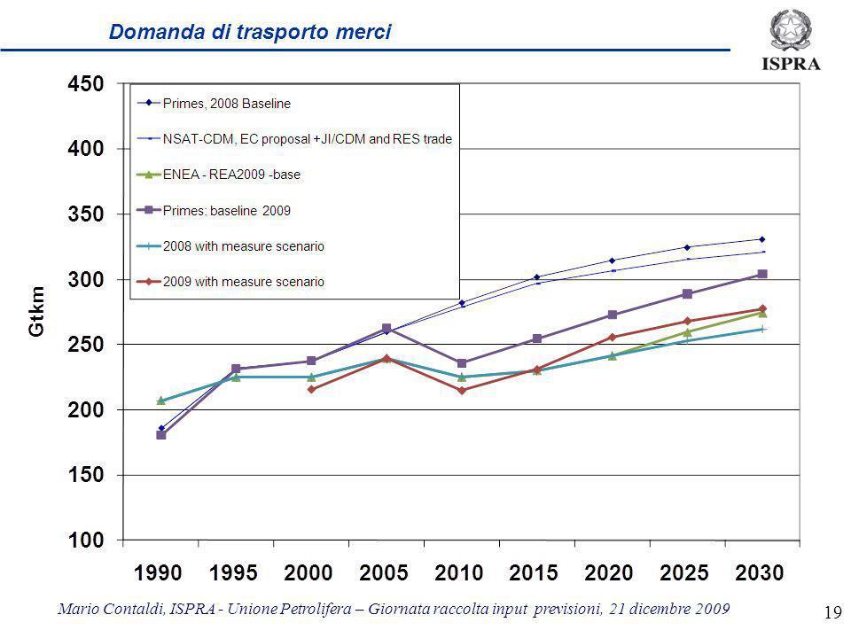 Mario Contaldi, ISPRA - Unione Petrolifera – Giornata raccolta input previsioni, 21 dicembre 2009 19 Domanda di trasporto merci
