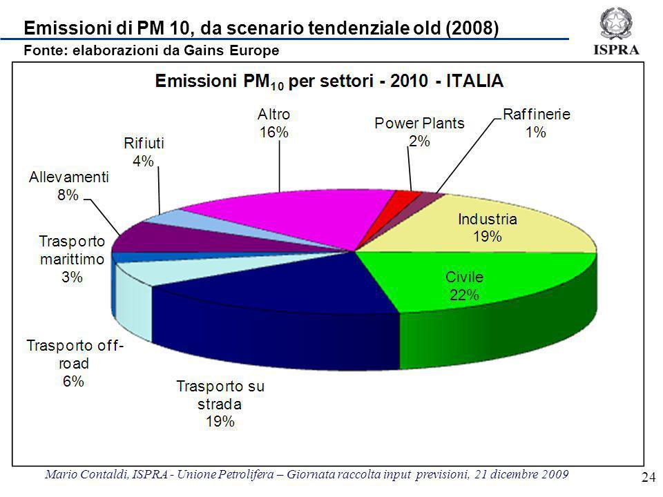 Mario Contaldi, ISPRA - Unione Petrolifera – Giornata raccolta input previsioni, 21 dicembre 2009 24 Emissioni di PM 10, da scenario tendenziale old (2008) Fonte: elaborazioni da Gains Europe