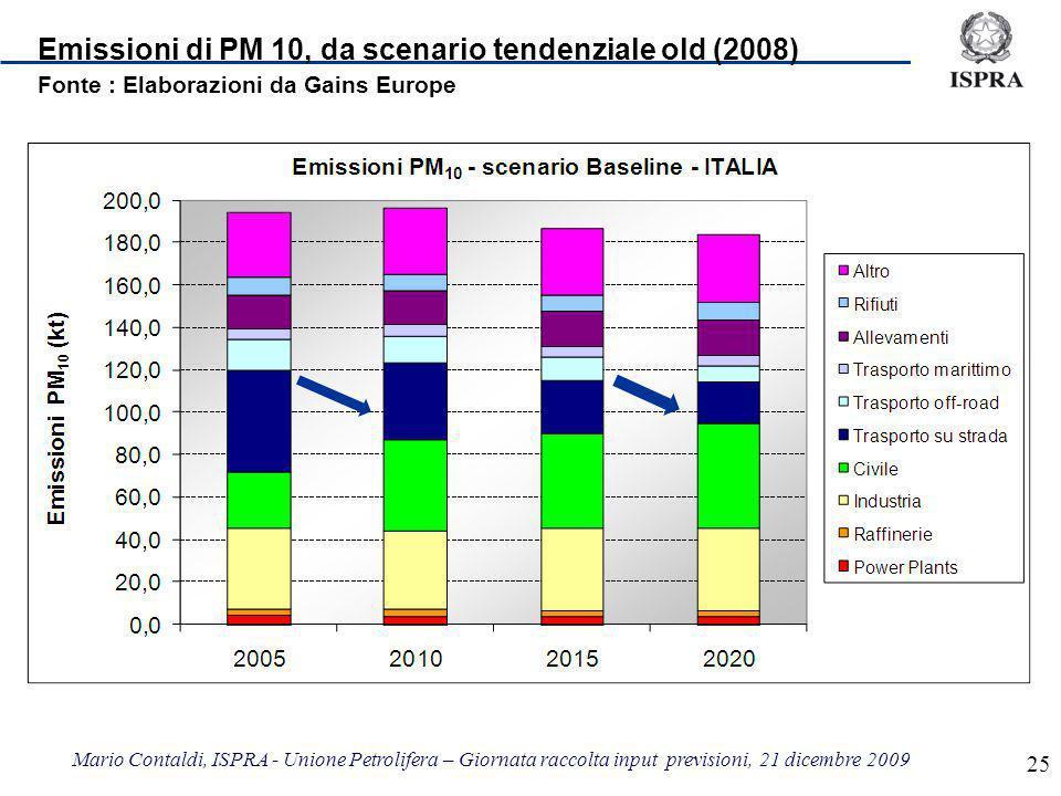Mario Contaldi, ISPRA - Unione Petrolifera – Giornata raccolta input previsioni, 21 dicembre 2009 25 Emissioni di PM 10, da scenario tendenziale old (2008) Fonte : Elaborazioni da Gains Europe