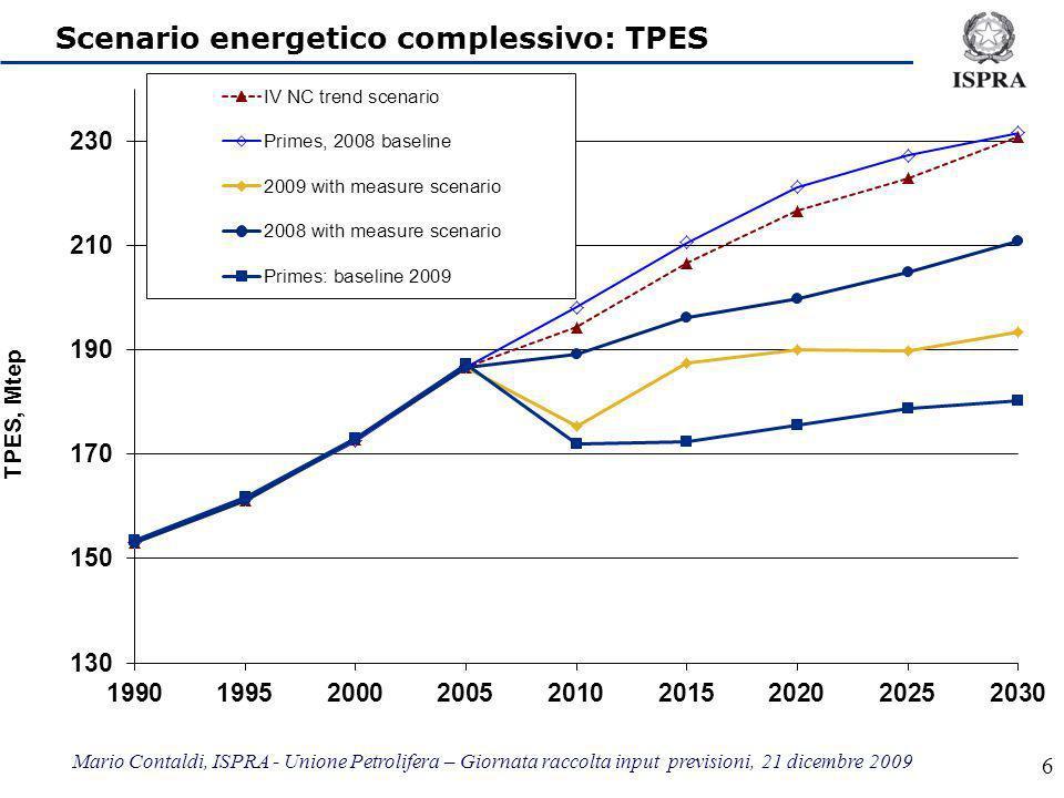 Mario Contaldi, ISPRA - Unione Petrolifera – Giornata raccolta input previsioni, 21 dicembre 2009 6 Scenario energetico complessivo: TPES