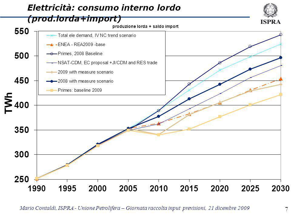 Mario Contaldi, ISPRA - Unione Petrolifera – Giornata raccolta input previsioni, 21 dicembre 2009 7 Elettricità: consumo interno lordo (prod.lorda+import)