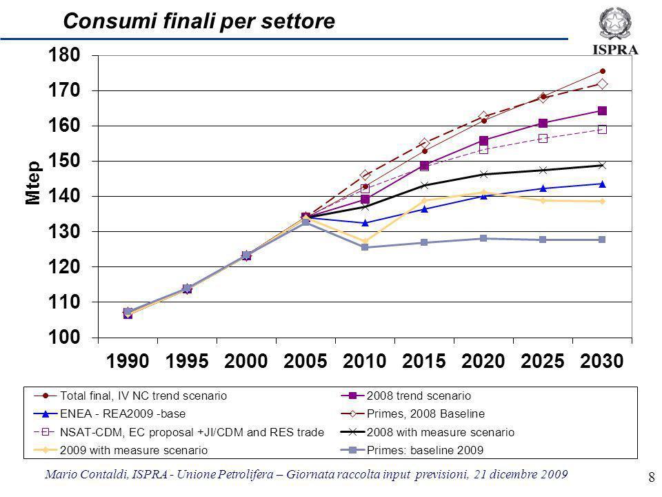 Mario Contaldi, ISPRA - Unione Petrolifera – Giornata raccolta input previsioni, 21 dicembre 2009 8 Consumi finali per settore