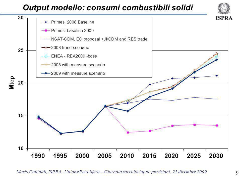 Mario Contaldi, ISPRA - Unione Petrolifera – Giornata raccolta input previsioni, 21 dicembre 2009 9 Output modello: consumi combustibili solidi