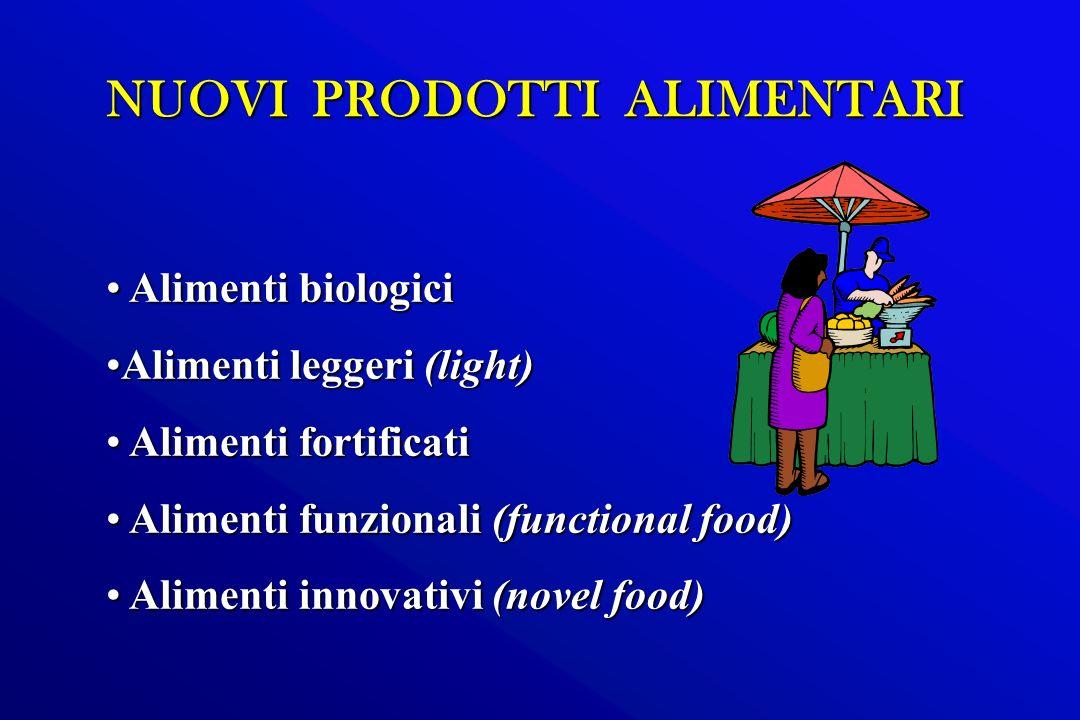NUOVI PRODOTTI ALIMENTARI Alimenti biologici Alimenti biologici Alimenti leggeri (light)Alimenti leggeri (light) Alimenti fortificati Alimenti fortifi