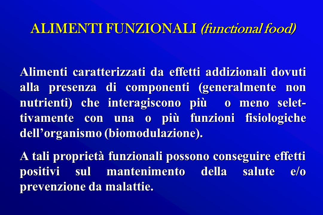 ALIMENTI FUNZIONALI (functional food) Alimenti caratterizzati da effetti addizionali dovuti alla presenza di componenti (generalmente non nutrienti) c