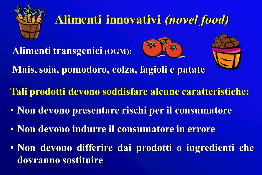Alimenti innovativi (novel food) Alimenti innovativi (novel food) Alimenti transgenici (OGM): Mais, soia, pomodoro, colza, fagioli e patate Tali prodo