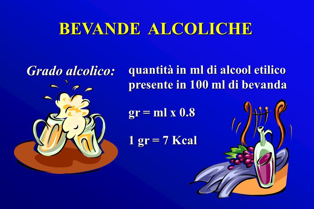 BEVANDE ALCOLICHE Grado alcolico: quantità in ml di alcool etilico presente in 100 ml di bevanda gr = ml x 0.8 1 gr = 7 Kcal