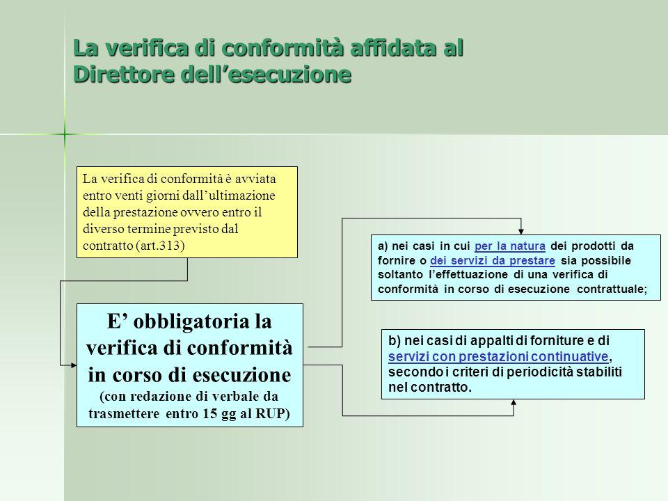 La verifica di conformità affidata al Direttore dellesecuzione E obbligatoria la verifica di conformità in corso di esecuzione (con redazione di verba