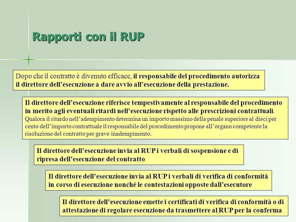 Rapporti con il RUP Il direttore dellesecuzione riferisce tempestivamente al responsabile del procedimento in merito agli eventuali ritardi nellesecuz