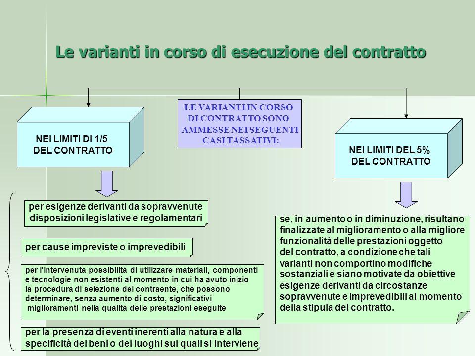 Le varianti in corso di esecuzione del contratto se, in aumento o in diminuzione, risultano finalizzate al miglioramento o alla migliore funzionalità