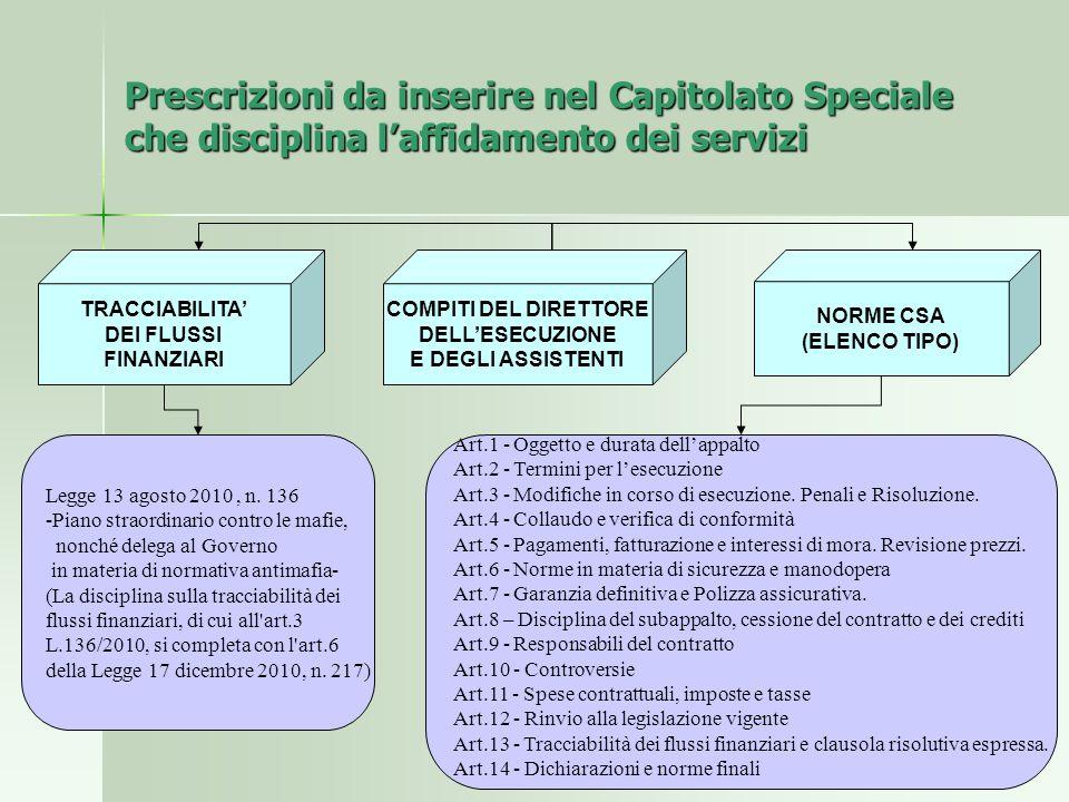 Prescrizioni da inserire nel Capitolato Speciale che disciplina laffidamento dei servizi NORME CSA (ELENCO TIPO) TRACCIABILITA DEI FLUSSI FINANZIARI C