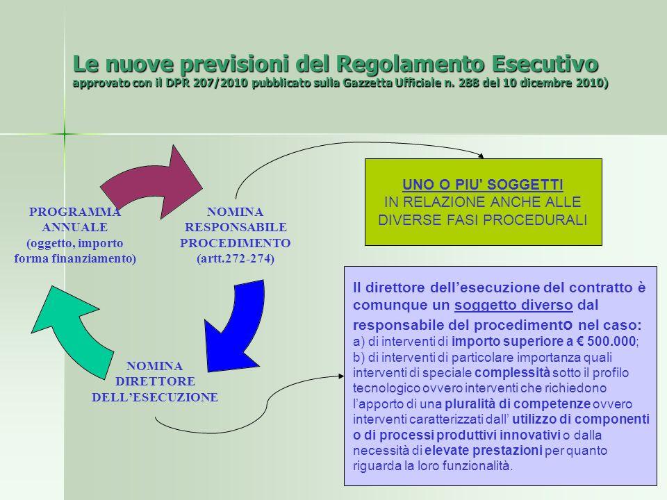 Le nuove previsioni del Regolamento Esecutivo approvato con il DPR 207/2010 pubblicato sulla Gazzetta Ufficiale n. 288 del 10 dicembre 2010) Il dirett