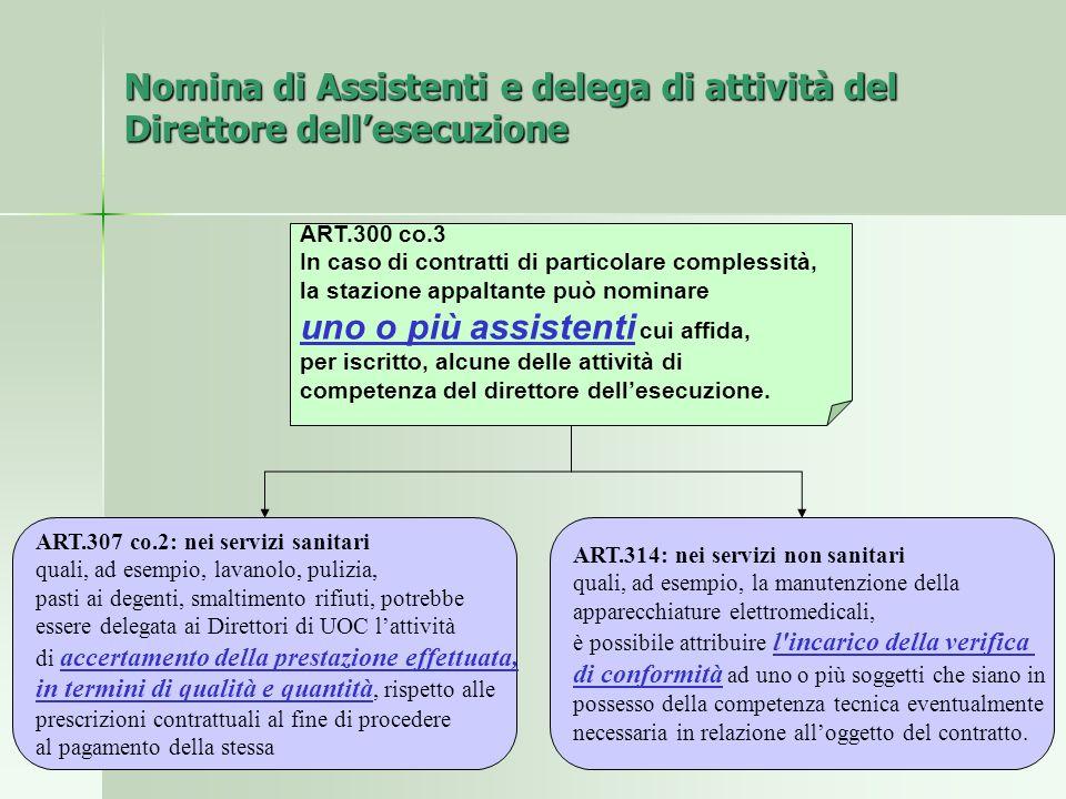 Nomina di Assistenti e delega di attività del Direttore dellesecuzione ART.300 co.3 In caso di contratti di particolare complessità, la stazione appal
