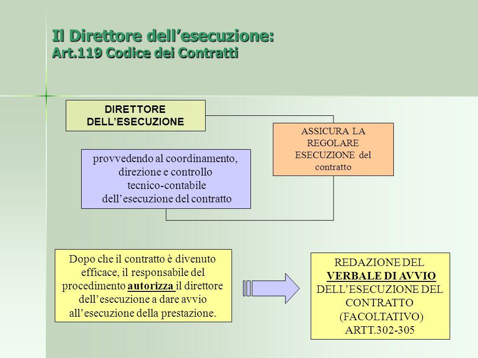Il Direttore dellesecuzione: Art.119 Codice dei Contratti DIRETTORE DELLESECUZIONE provvedendo al coordinamento, direzione e controllo tecnico-contabi