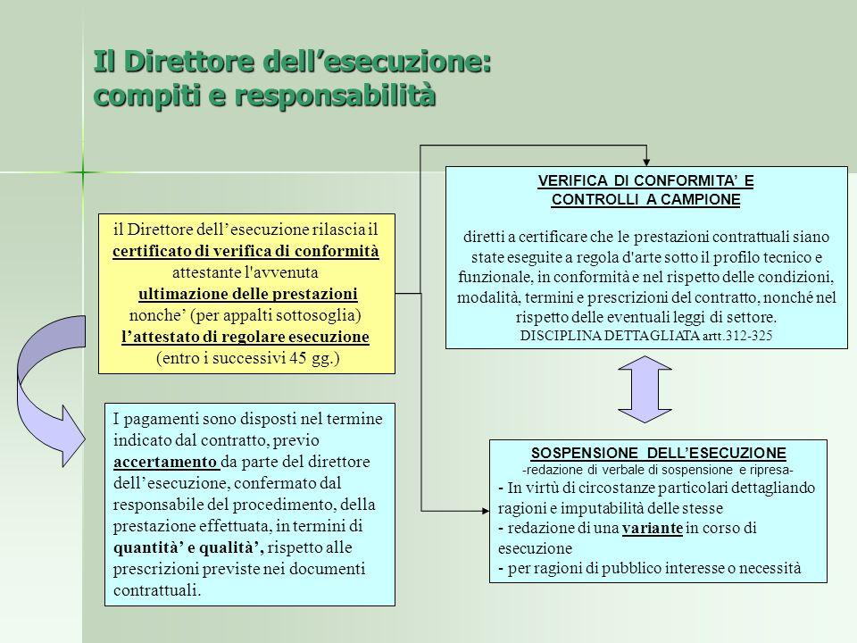 Il Direttore dellesecuzione: compiti e responsabilità I pagamenti sono disposti nel termine indicato dal contratto, previo accertamento da parte del d
