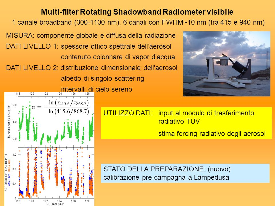 Multi-filter Rotating Shadowband Radiometer visibile 1 canale broadband (300-1100 nm), 6 canali con FWHM~10 nm (tra 415 e 940 nm) MISURA: componente g