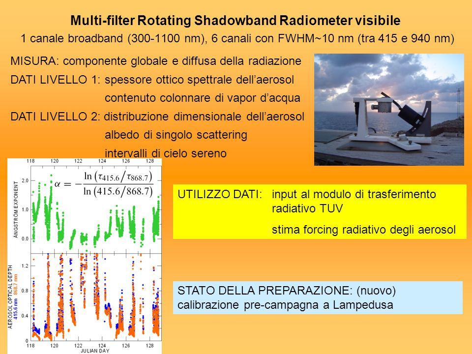 Multi-filter Rotating Shadowband Radiometer UV 4 canali con FWHM~2 nm (tra 300 e 320 nm) MISURA: componente globale e diffusa della radiazione UV DATI LIVELLO 1:spessore ottico spettrale dellaerosol DATI LIVELLO 2: distribuzione dimensionale dellaerosol albedo di singolo scattering STATO DELLA PREPARAZIONE: (nuovo) calibrazione post-campagna a Lampedusa UTILIZZO DATI: input al modulo di trasferimento radiativo TUV