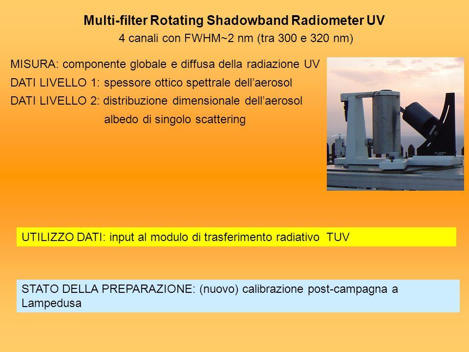 Attinometro METCON Spettrometro diode array (280-700 nm) MISURA: flusso attinico spettrale DATI LIVELLO 1:frequenza di fotodissociazione di vari componenti atmosferici STATO DELLA PREPARAZIONE: calibrazione pre-campagna a Lampedusa con lampade NIST 1000 W UTILIZZO DATI: confronto con uscite del modulo di trasferimento radiativo TUV J(O 1 D) vs O 3 per varie classi di AOD, SZA=30°