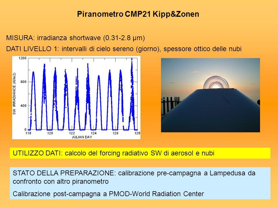Pirgeometro CGR4 Kipp&Zonen MISURA: irradianza longwave (4.5-42 μm) DATI LIVELLO 1:intervalli di cielo sereno (giorno e notte) STATO DELLA PREPARAZIONE: calibrazione pre-campagna a Lampedusa da confronto con altro pirgeometro Calibrazione post-campagna a PMOD-World Radiation Center UTILIZZO DATI: calcolo del forcing radiativo LW di aerosol e nubi