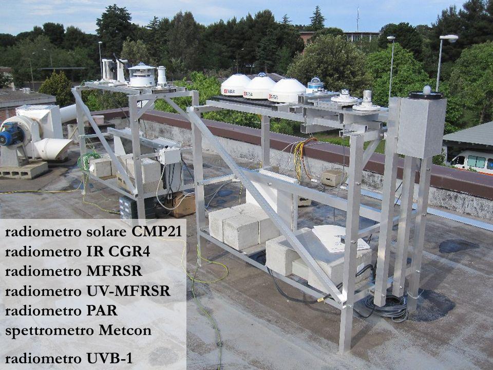 radiometro solare CMP21 radiometro IR CGR4 radiometro MFRSR radiometro UV-MFRSR radiometro PAR spettrometro Metcon radiometro UVB-1