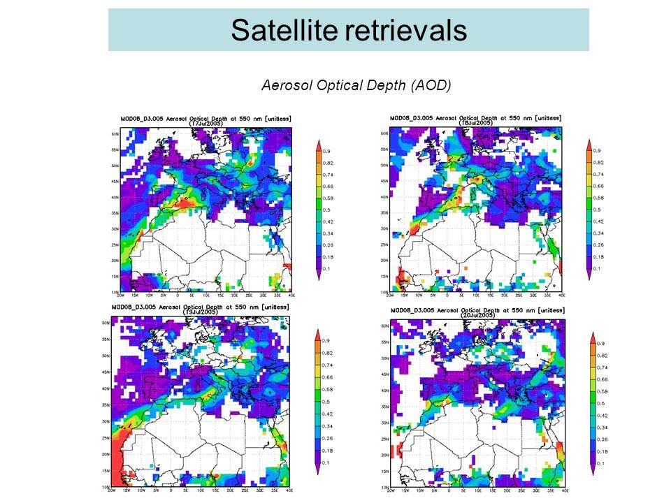 Satellite retrievals Aerosol Optical Depth (AOD)