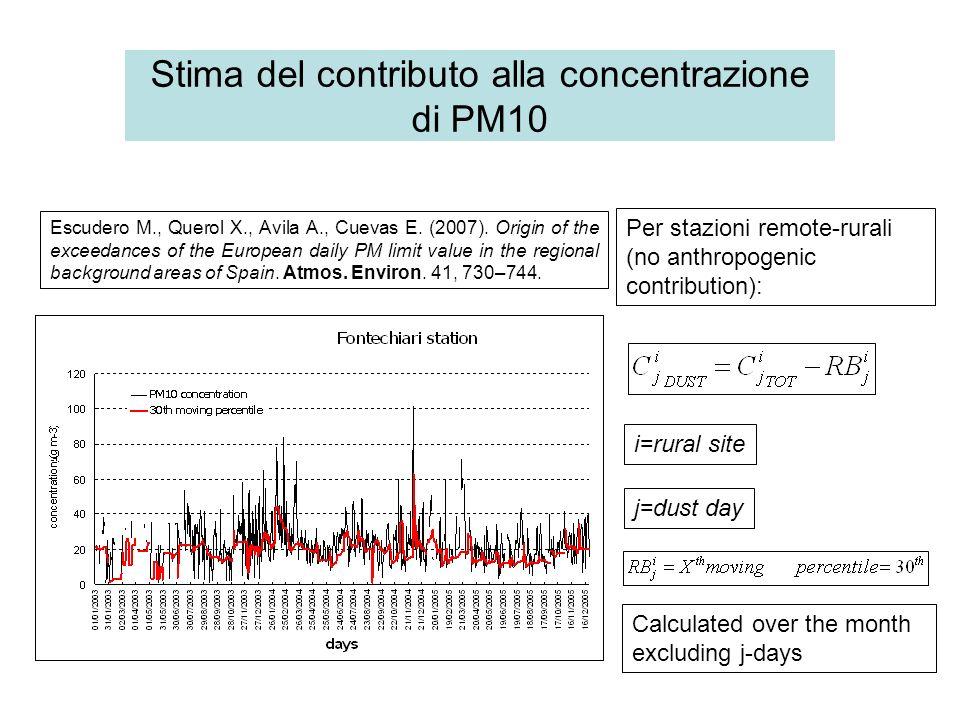 Stima del contributo alla concentrazione di PM10 Escudero M., Querol X., Avila A., Cuevas E.