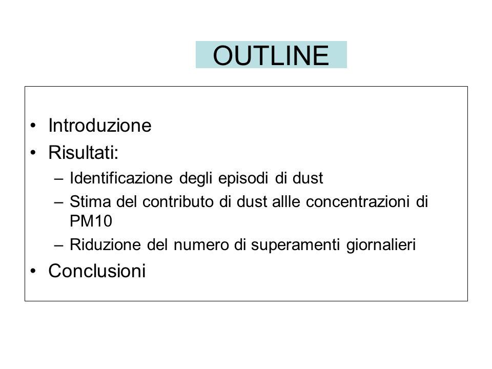 OUTLINE Introduzione Risultati: –Identificazione degli episodi di dust –Stima del contributo di dust allle concentrazioni di PM10 –Riduzione del numero di superamenti giornalieri Conclusioni