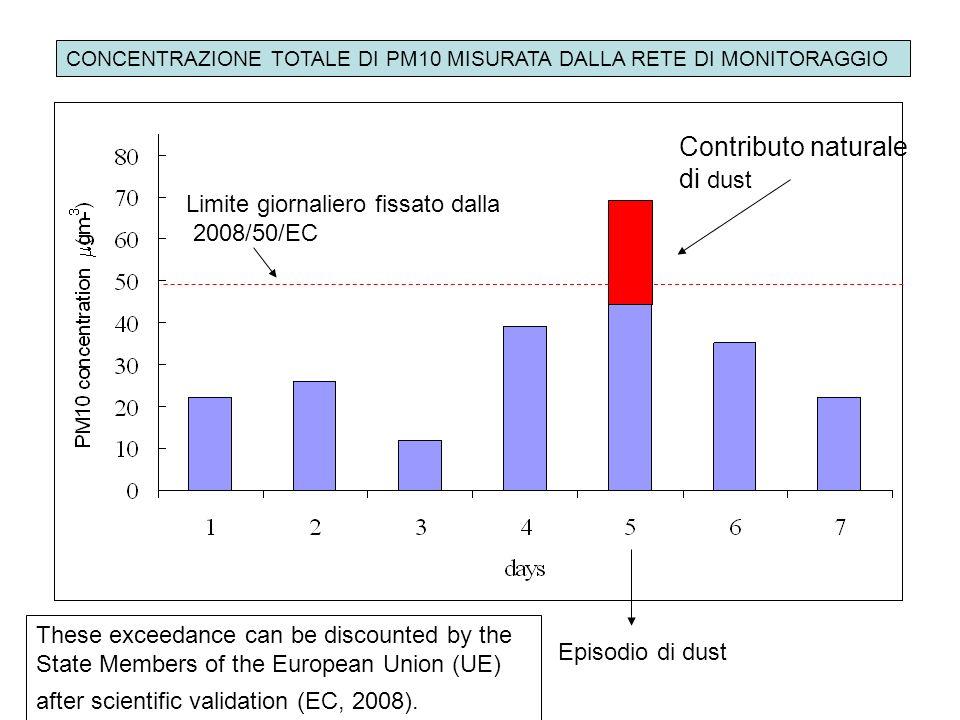Distribuzione mensile degli eventi di dust (2003-2005)