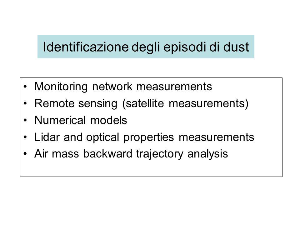 Identificazione degli episodi di dust Monitoring network measurements Remote sensing (satellite measurements) Numerical models Lidar and optical properties measurements Air mass backward trajectory analysis