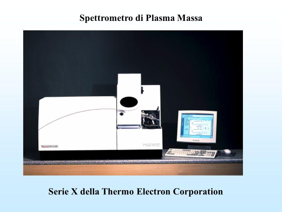 Campionatura per testare la metodologia di Analisi chimiche mediante ICP-MS I campionamenti sono stati condotti presso Centro ENEA di Trisaia dalle ore 23 del giorno 7/07/09 alle ore 23 del giorno 8/07/09 (campione 1) e dale 23 del giorno 8/07/09 alle 23 del giorno 9/07/09 (campione 2) Supporti utilizzati : filtri in fibra di quarzo Pallflex® Air Monitoring Filters, Tissuquartz Filters, 2500 QAT-UP.