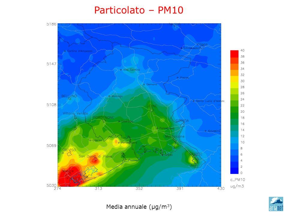 Particolato – PM10 Media annuale (μg/m 3 )