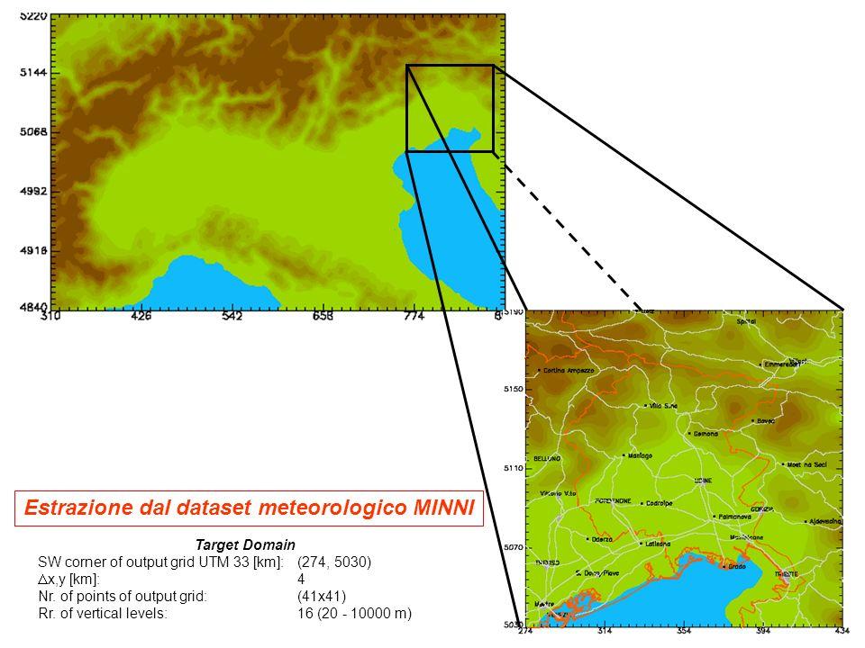 Target Domain SW corner of output grid UTM 33 [km]:(274, 5030) x,y [km]:4 Nr.
