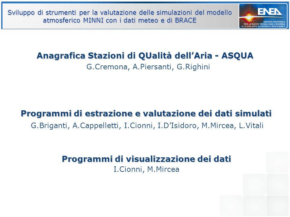 Anagrafica Stazioni di QUalità dellAria - ASQUA G.Cremona, A.Piersanti, G.Righini Sviluppo di strumenti per la valutazione delle simulazioni del modello atmosferico MINNI con i dati meteo e di BRACE Programmi di estrazione e valutazione dei dati simulati G.Briganti, A.Cappelletti, I.Cionni, I.DIsidoro, M.Mircea, L.Vitali Programmi di visualizzazione dei dati I.Cionni, M.Mircea