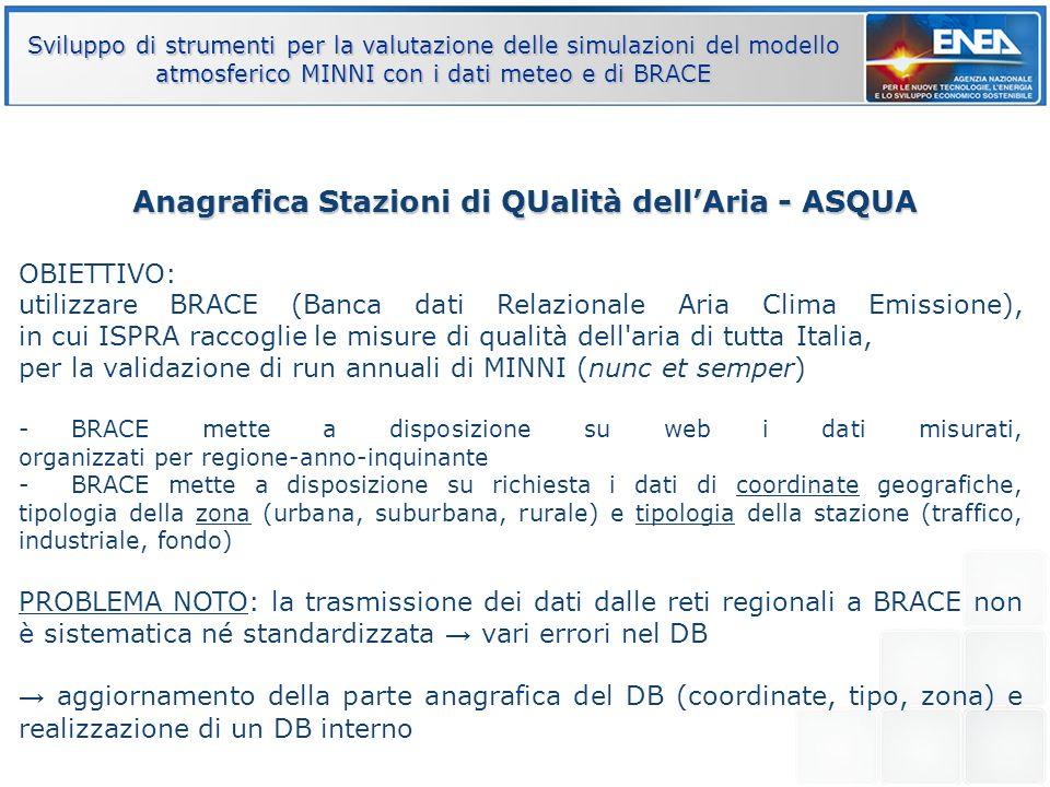 Anagrafica Stazioni di QUalità dellAria - ASQUA OBIETTIVO: utilizzare BRACE (Banca dati Relazionale Aria Clima Emissione), in cui ISPRA raccoglie le misure di qualità dell aria di tutta Italia, per la validazione di run annuali di MINNI (nunc et semper) -BRACE mette a disposizione su web i dati misurati, organizzati per regione-anno-inquinante -BRACE mette a disposizione su richiesta i dati di coordinate geografiche, tipologia della zona (urbana, suburbana, rurale) e tipologia della stazione (traffico, industriale, fondo) PROBLEMA NOTO: la trasmissione dei dati dalle reti regionali a BRACE non è sistematica né standardizzata vari errori nel DB aggiornamento della parte anagrafica del DB (coordinate, tipo, zona) e realizzazione di un DB interno Sviluppo di strumenti per la valutazione delle simulazioni del modello atmosferico MINNI con i dati meteo e di BRACE