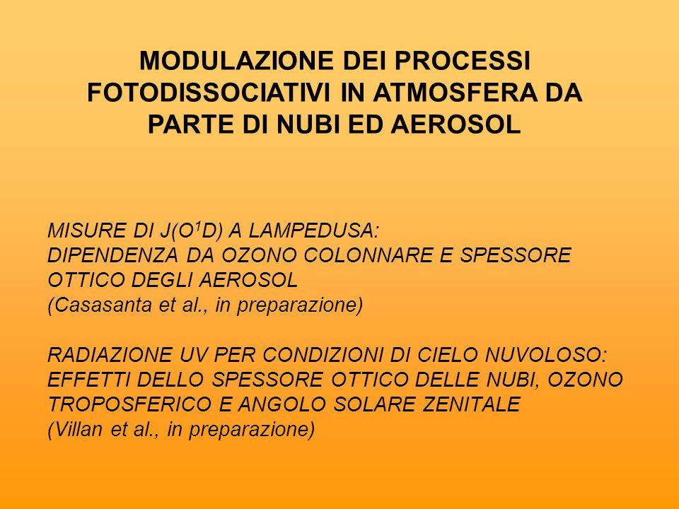MISURE DI J(O 1 D) A LAMPEDUSA: DIPENDENZA DA OZONO COLONNARE E SPESSORE OTTICO DEGLI AEROSOL (Casasanta et al., in preparazione) RADIAZIONE UV PER CO